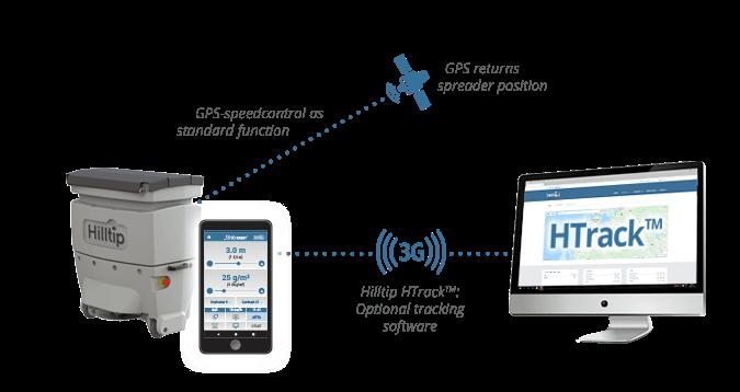 120-200-GPS-speedcontrol-htrack-EN