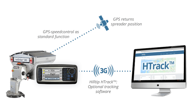 380-GPS-speedcontrol-htrack-EN