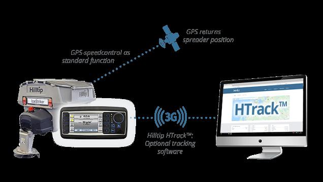 GPS-speedcontrol-htrack_en