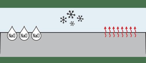 anti-icing-2